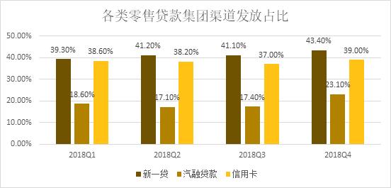 银行资产流动性指标_【公司研究】平安银行年报点评 - 私享基金